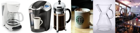 Coffee Preference