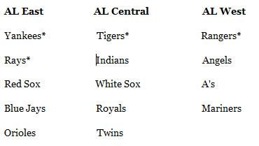 American League Standings 2011