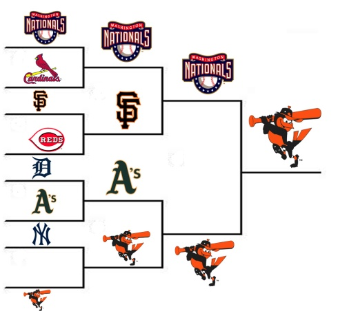 What I want to happen in the MLB Playoffs 2012